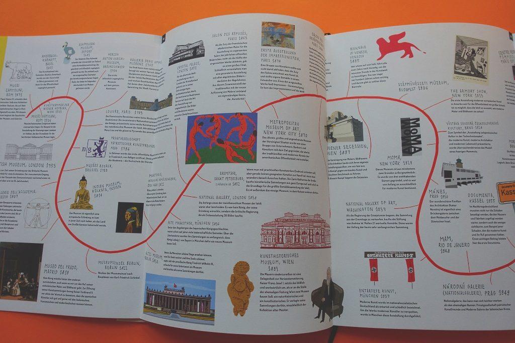 Museumsgeschichte im Kinderbuch: dem Karl Rauch Verlag